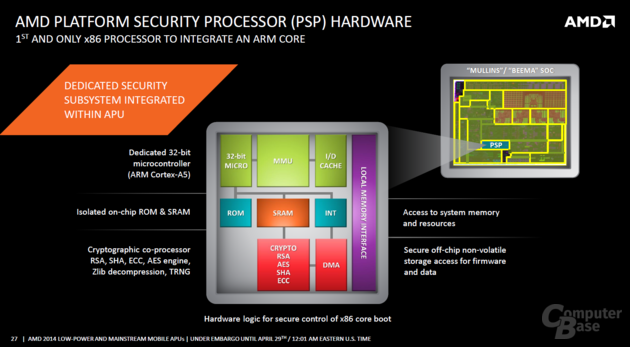 Platform Security Processor (PSP)