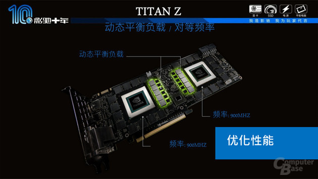 Galaxy-Präsenation zur GeForce GTX Titan Z