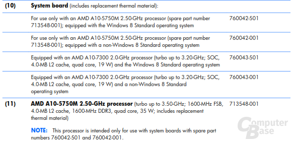 HP ENVY m6 Spezifikationen