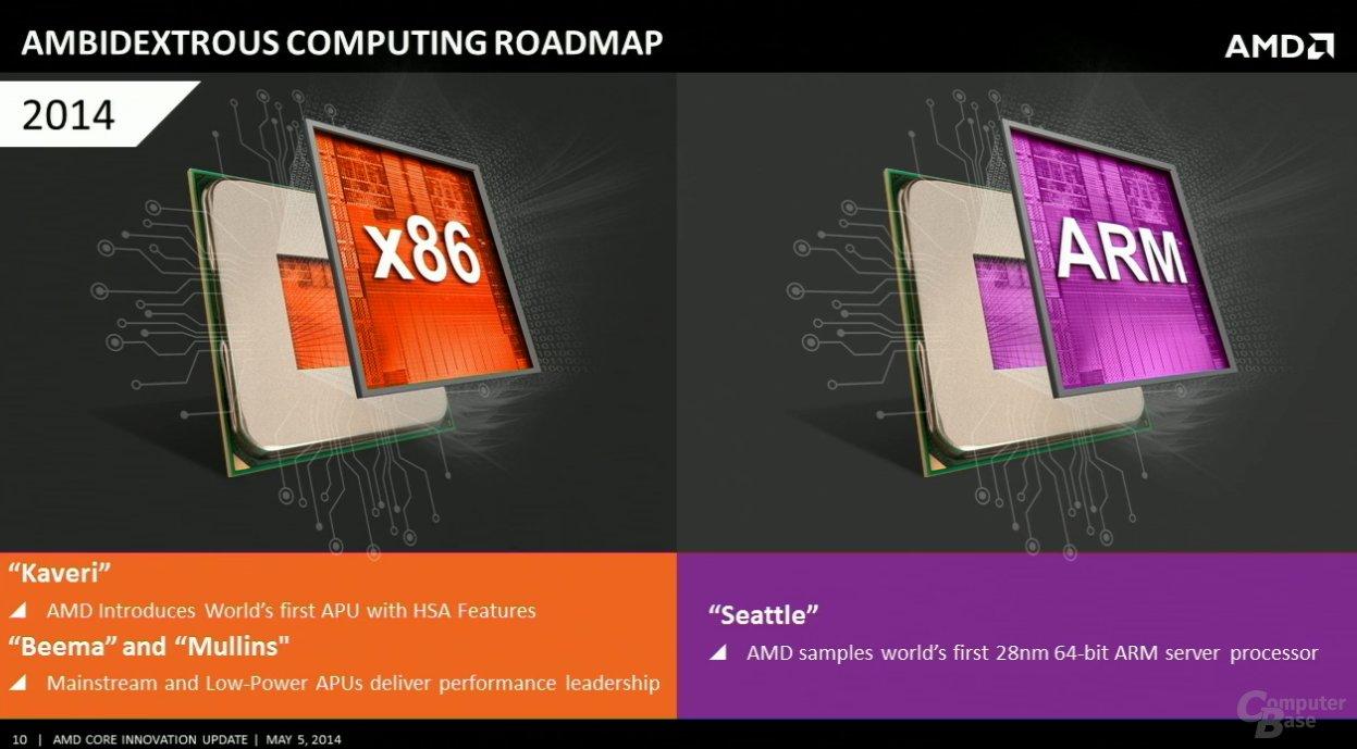 AMDs x86- und ARM-Portfolio 2014
