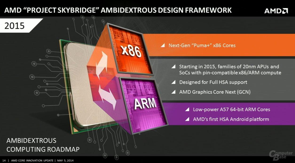 Project Skybridge vereint x86 und ARM