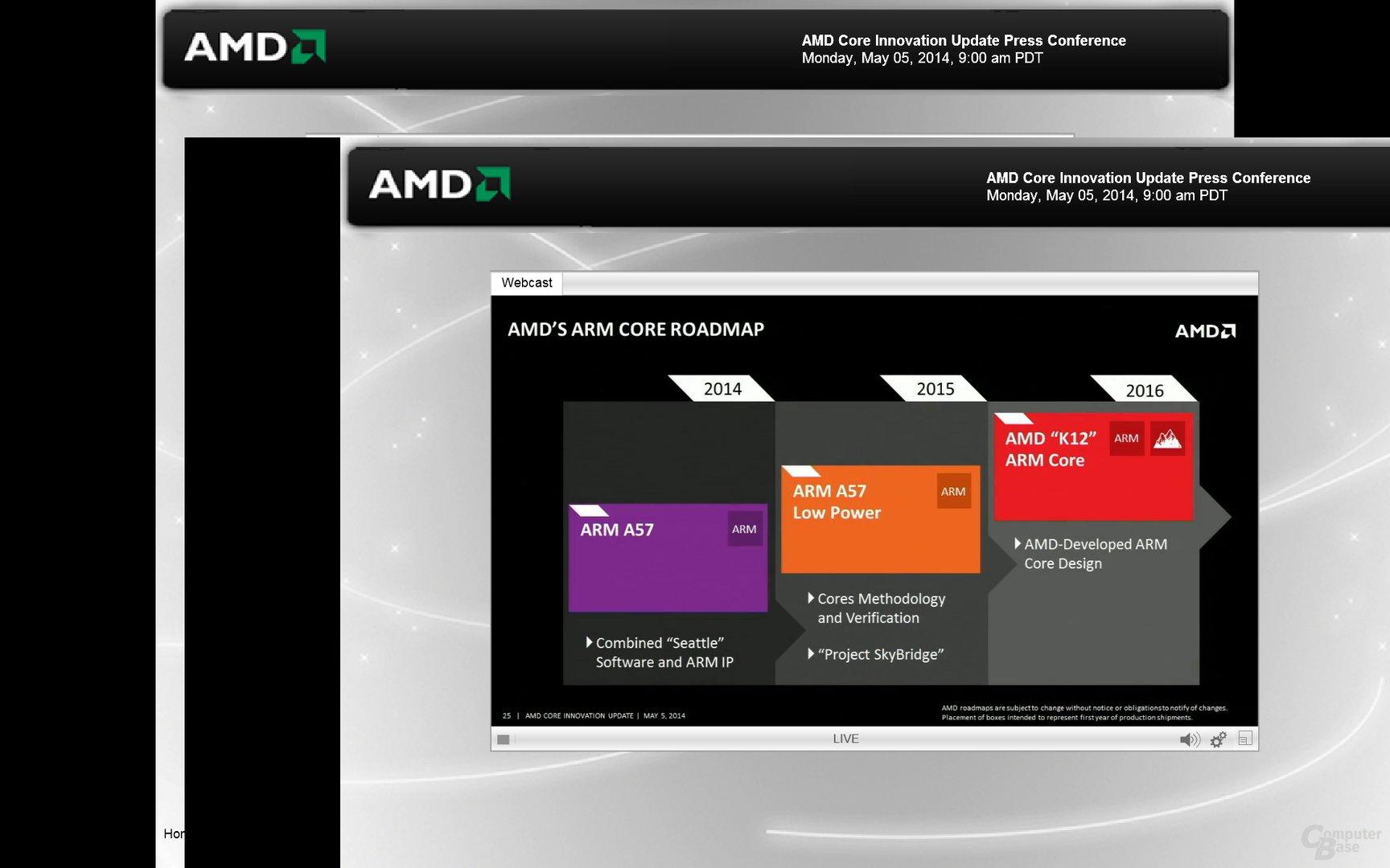 """Roadmap mit eigenem ARM-Core AMD """"K12"""""""