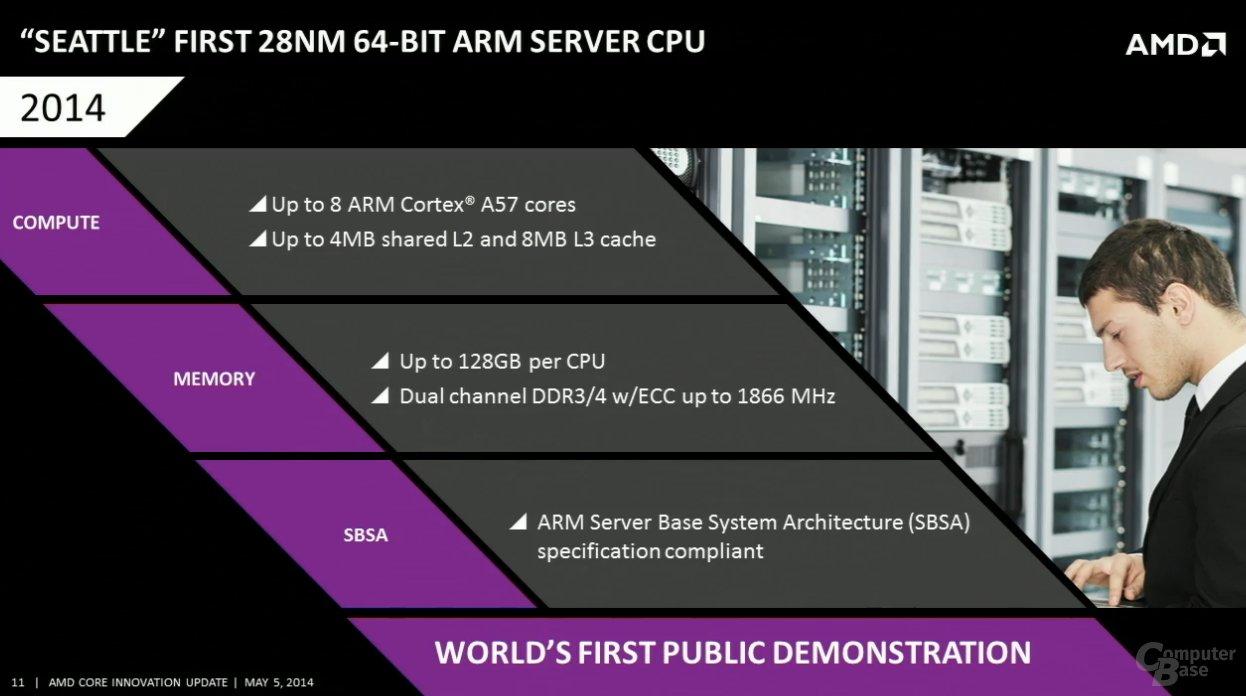 AMD Seattle im Detail