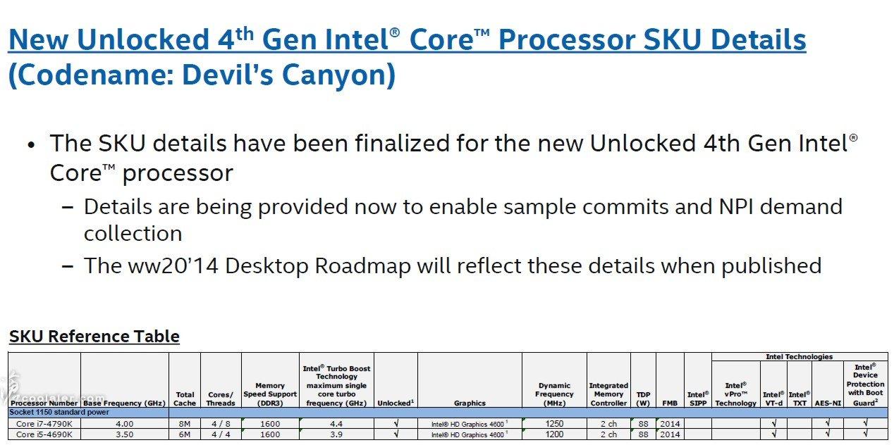 "Intels ""Devil's Canyon""-Prozessoren im Detail"