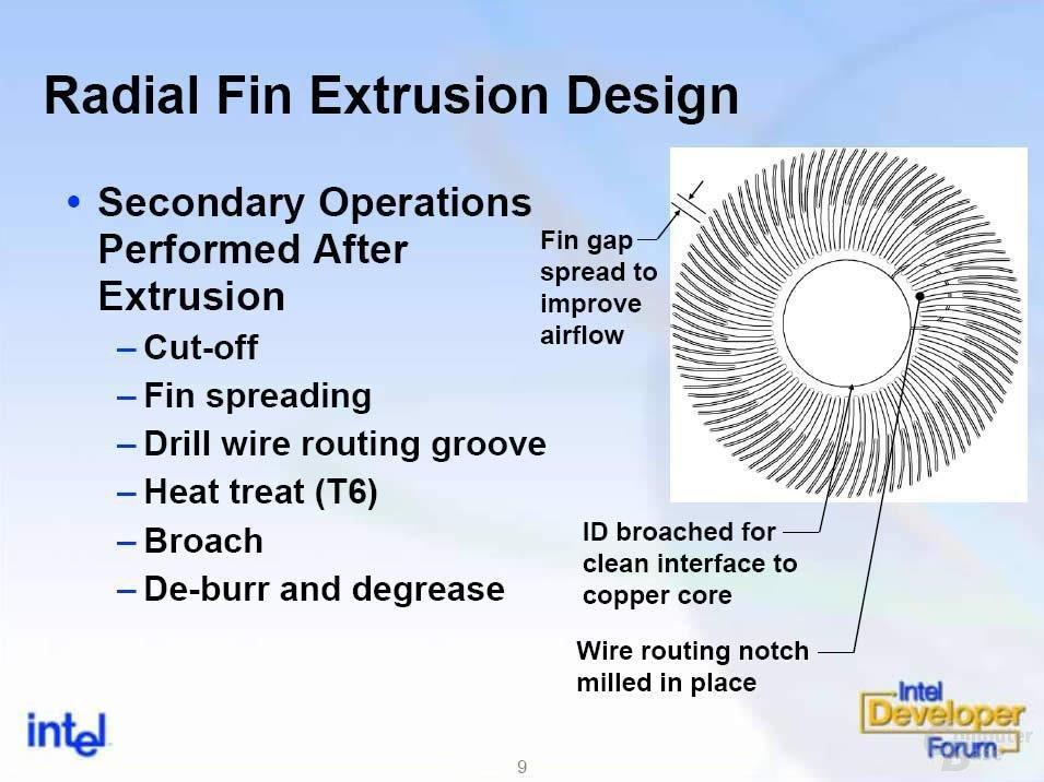 Aluminium-Kühlkörper