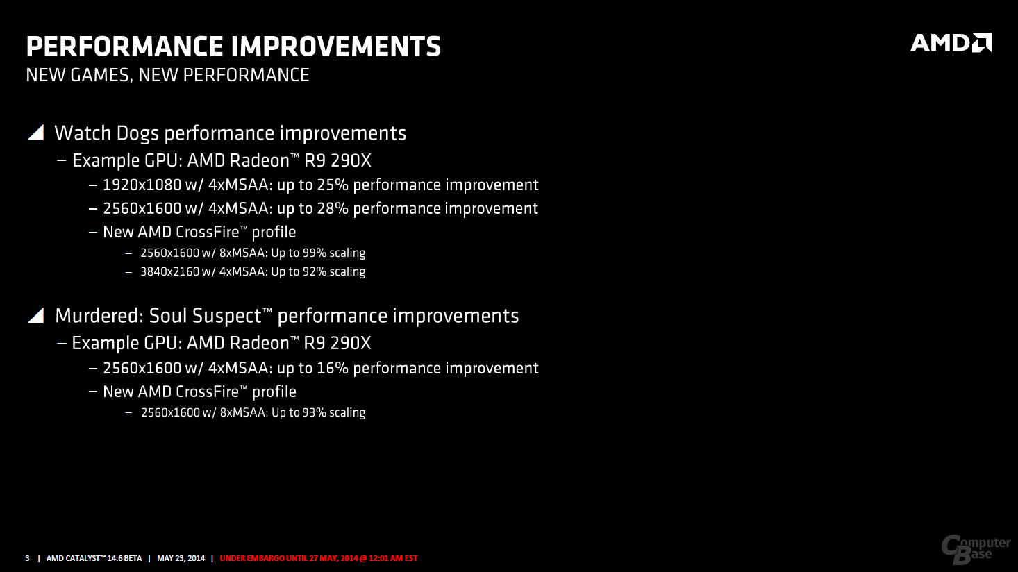 AMD Catalyst 14.6 Beta