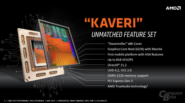 """Kaveri""-Features fürs Notebook"