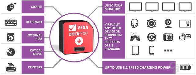 DockPort-Schema