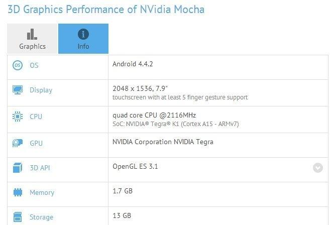 Nvidia Mocha GFXBench Spezifikationen