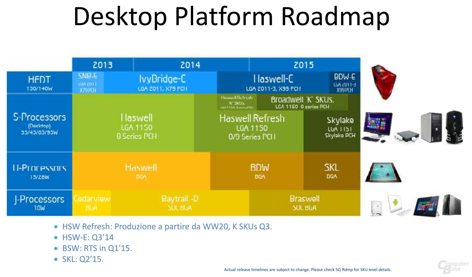 Desktop-Roadmap mit Skylake und Broadwell