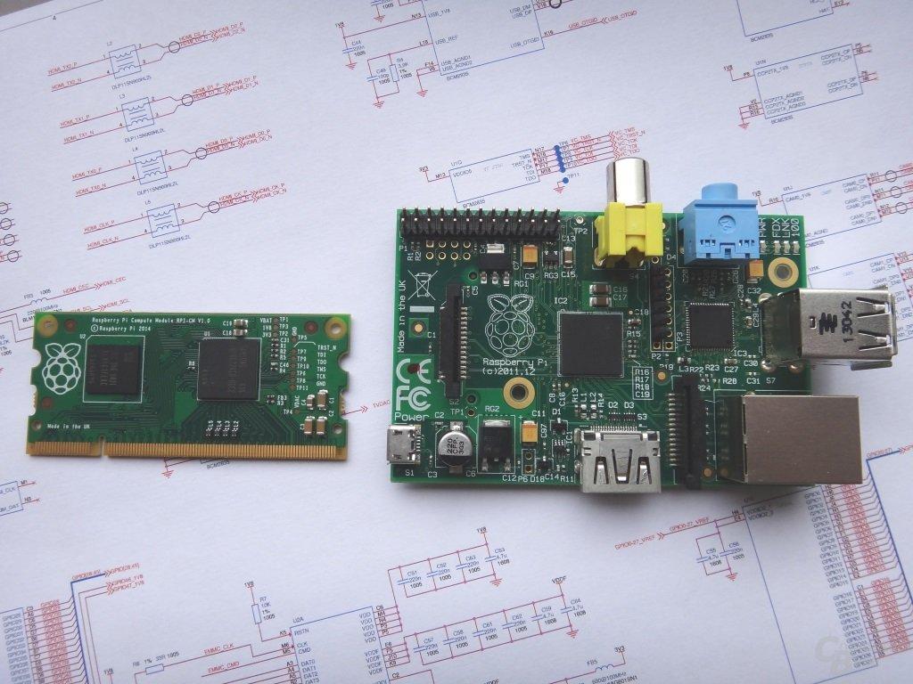 Links das Compute Module, rechts der normale Raspberry Pi