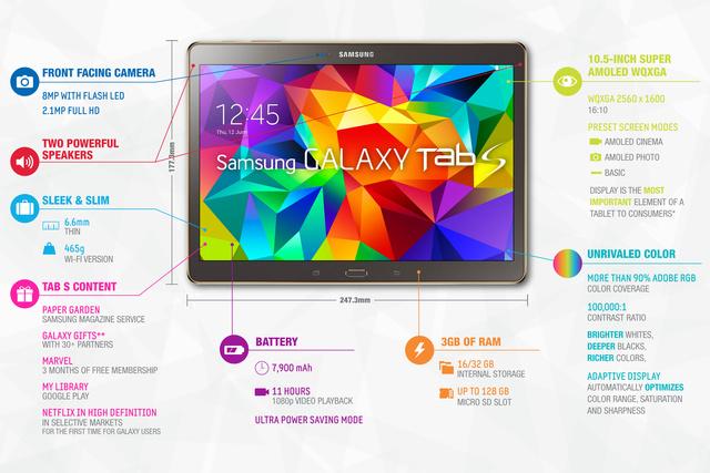 Samsung Galaxy Tab S 10.5 im Überblick
