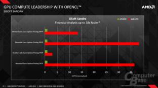 AMD-Benchmarks zur FirePro W8100 vs. Nvidia Quadro K5000