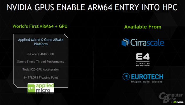 Nvidia paart acht 64-Bit-ARM-Kerne mit Tesla K20