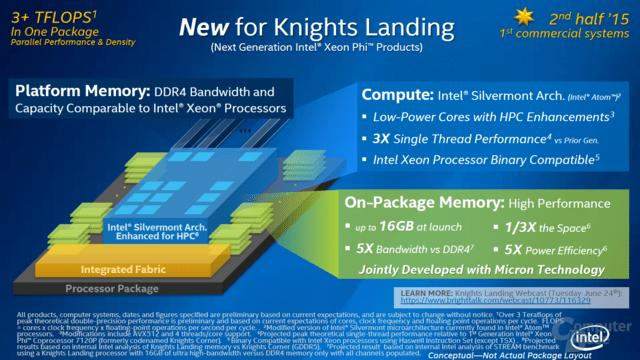 """Intels offizielle Details zu """"Knights Landing"""""""