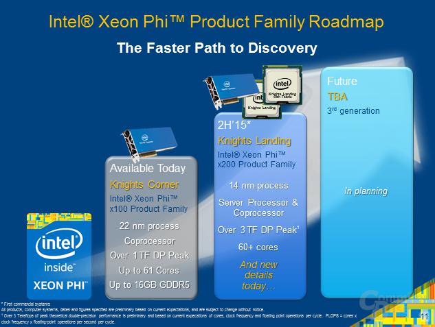 Roadmap für Intels MIC-Serie