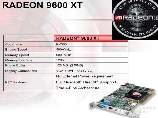 Radeon 9600 XT - techn. Merkmale