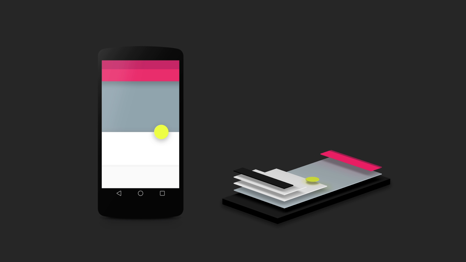 Layer in Android L