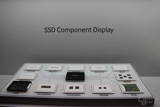 Die Komponenten der Samsung SSD 850 Pro im Überblick