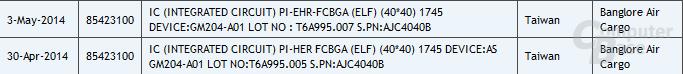 Nvidia GM204 - Import-Export-Datenbank
