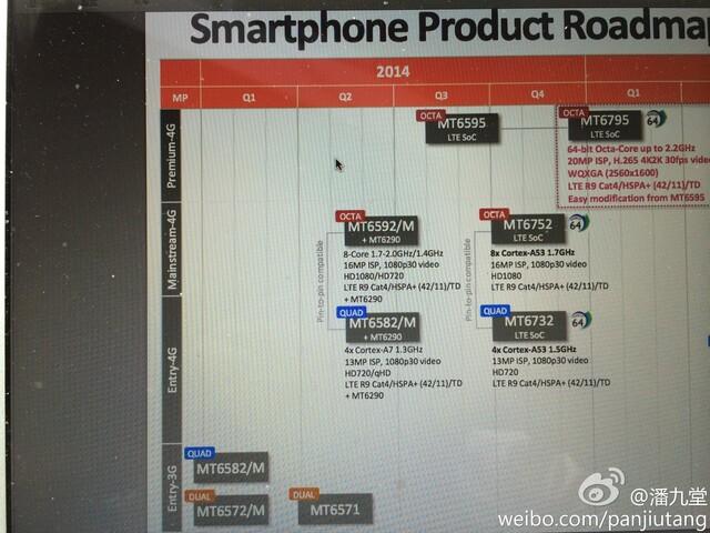 Roadmap nennt Mediatek MT6795 mit 64 Bit