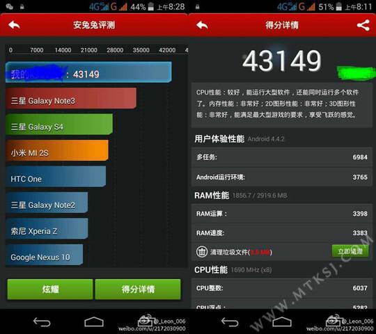 Smartphone mit MT6595 im AnTuTu Benchmark