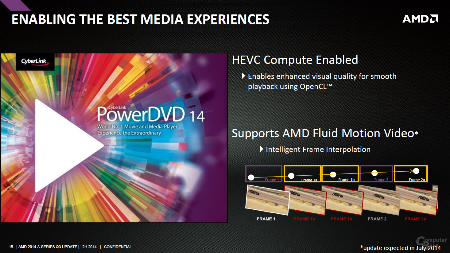 AMD A10-7800 - PowerDVD