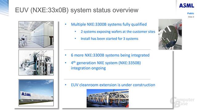ASMLs EUV-Systeme