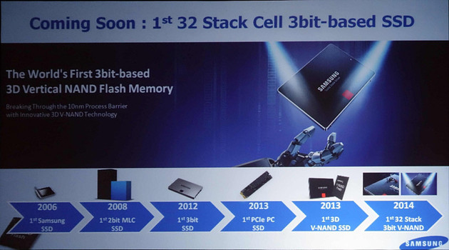 Samsung 3D V-NAND mit 3 Bit (TLC)