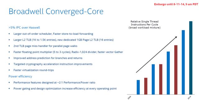 """""""Broadwell""""-CPU-Kerne und IPC-Zuwachs"""