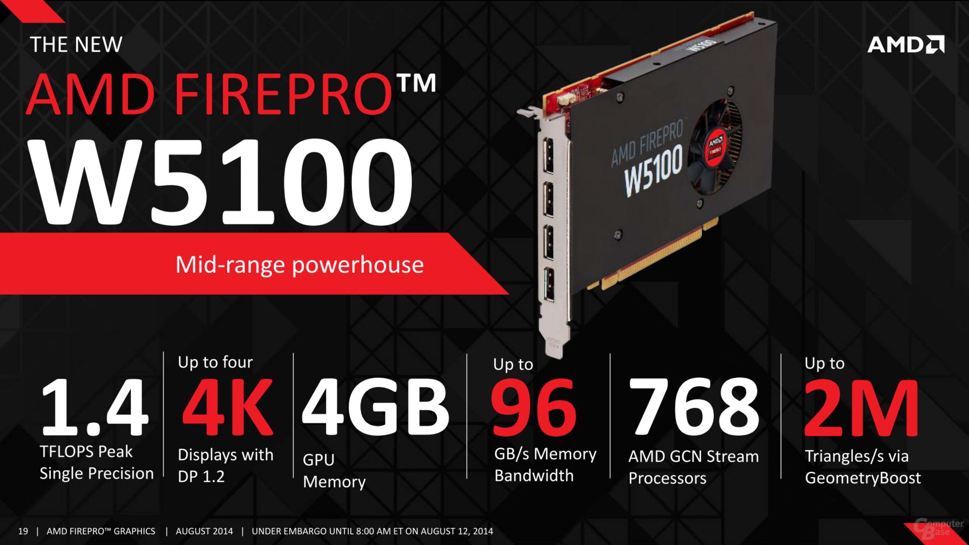 Neue AMD FirePro mit GCN-Architektur