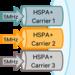 3C-HSDPA: UMTS überträgt 63 Mbit/s im Feldversuch