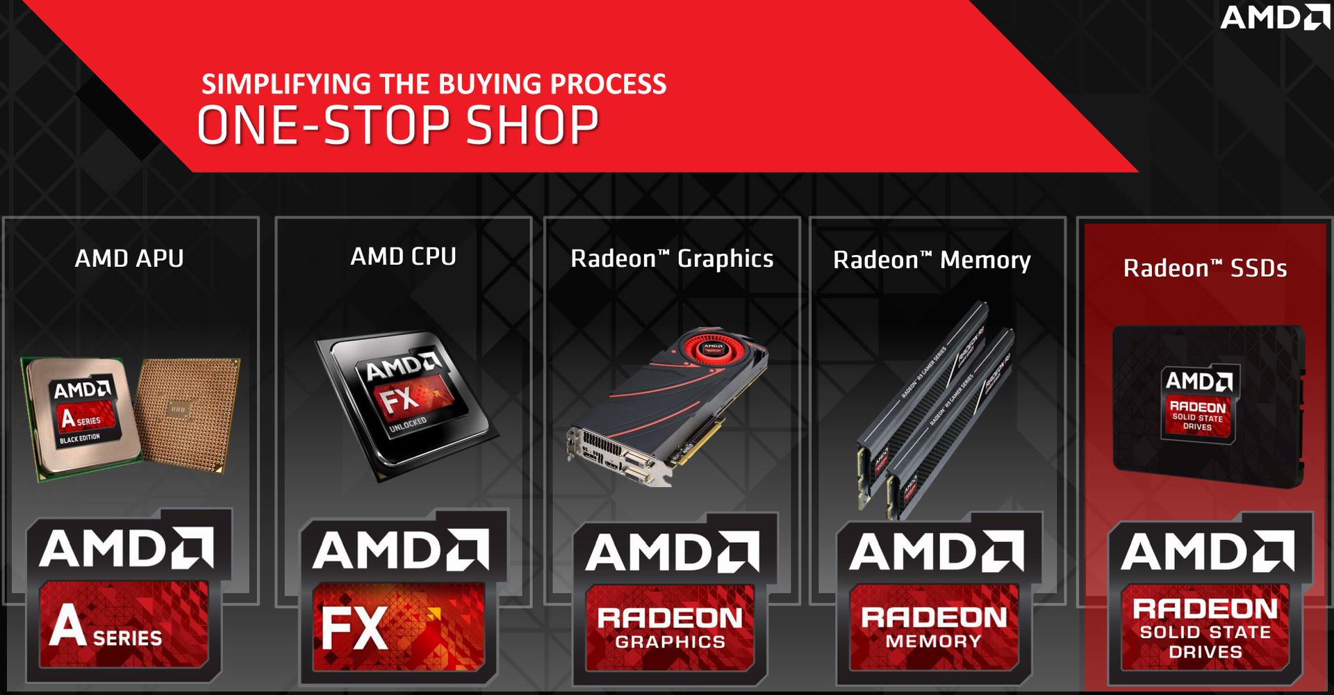 AMDs Produktpalette wächst