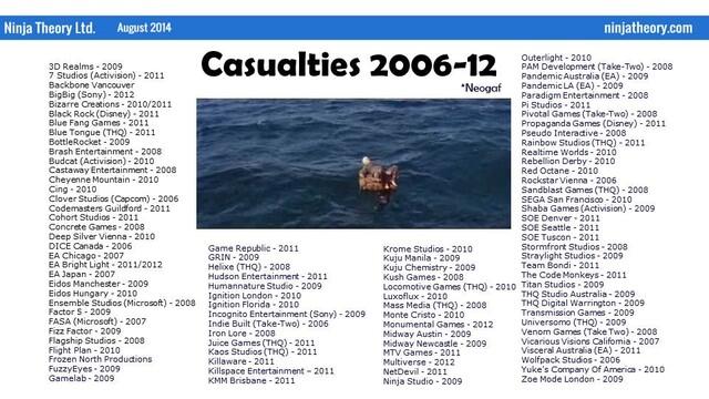 Die Opfer 2006 - 2012 (via neogaf)