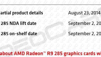 AMD Tonga: Effiziente Radeon R9 285 erscheint am 2. September