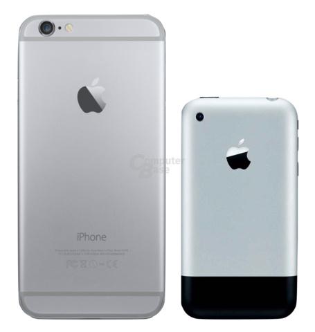 Iphone S Bildschirmdiagonale