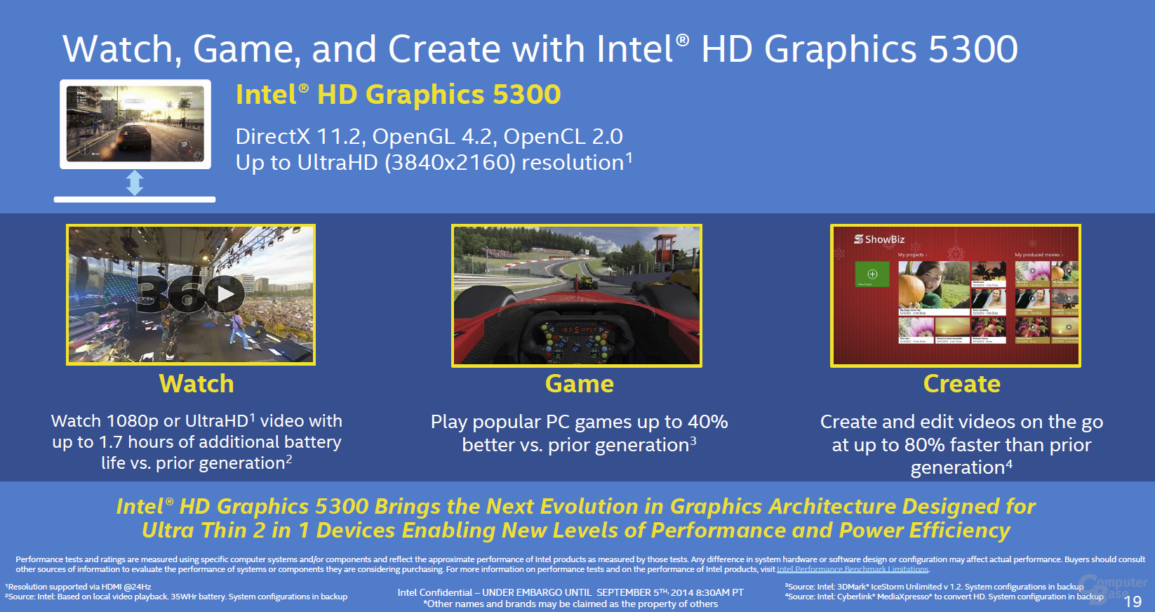 Intel Graphics HD 5300