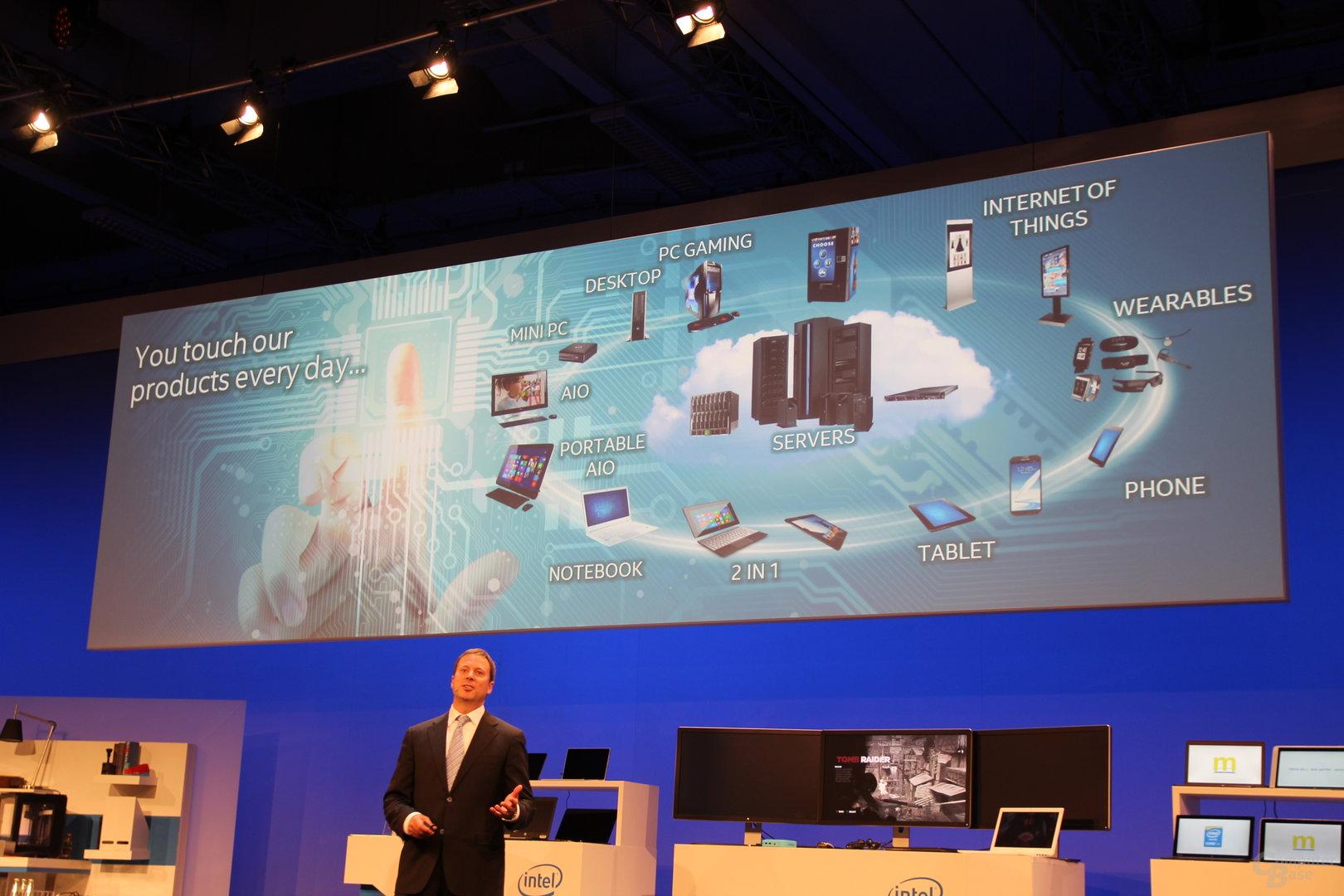 Ökosystem von Intel