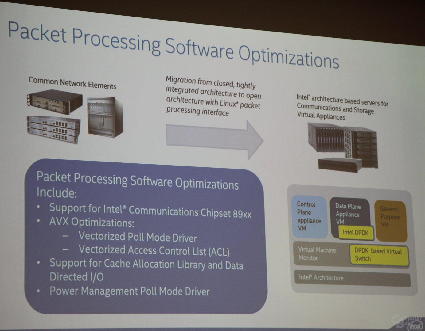 Intel Xeon E5-2600 v3 als Kommunikationsplattform