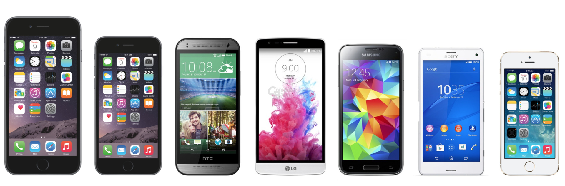 """v.l.n.r.: iPhone 6 (Plus), HTC One mini 2, G3 """"s"""", Galaxy S5 mini, Xperia Z3 compact, iPhone 5S"""