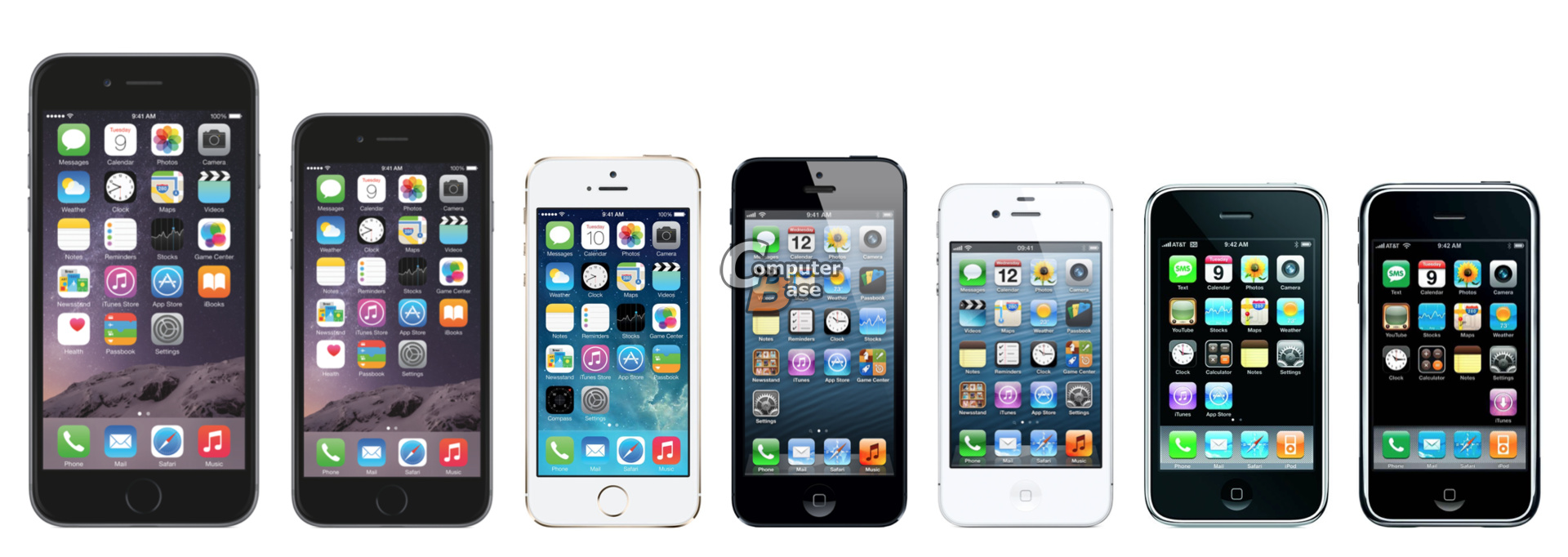v.l.n.r.: iPhone 6 (Plus) , 5S, 5, 4S/4, 3GS/3G und iPhone (Front)