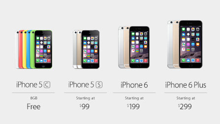 Apple iPhone 6 und iPhone 6 Plus