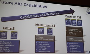 Möglichkeiten im AiO-Markt
