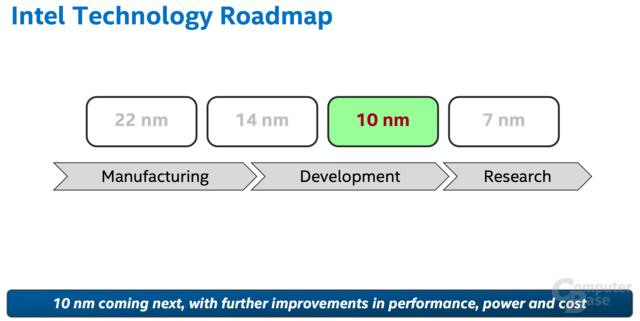 10 nm als nächster Schritt in der Fertigung
