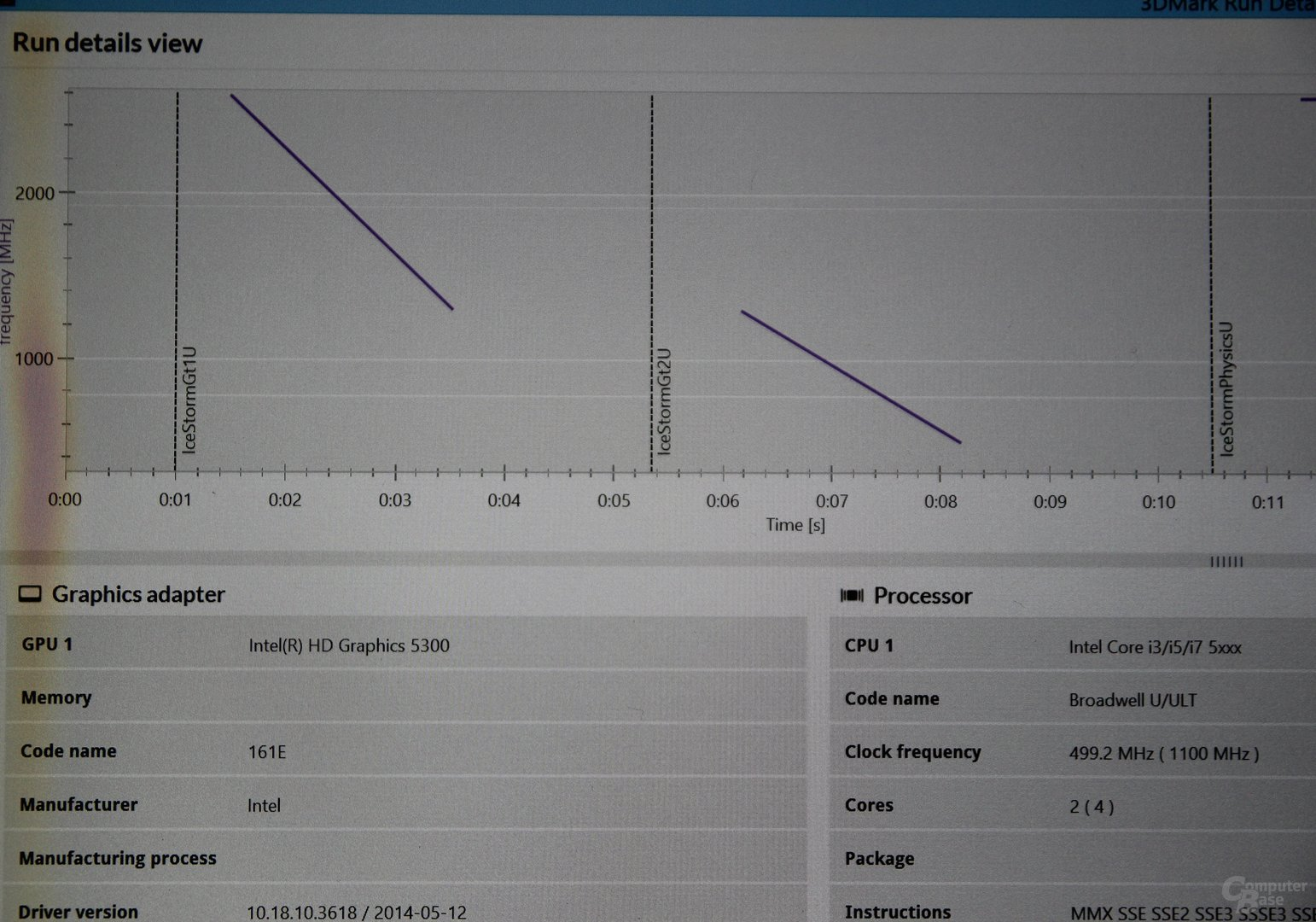 Intel Core M – Turbo-Takraten im 3DMark
