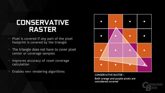 GM204 unterstützt Conservative Raster aus DirectX 11.3 / 12