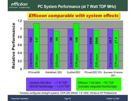 Transmeta Efficeon mit guter Performance