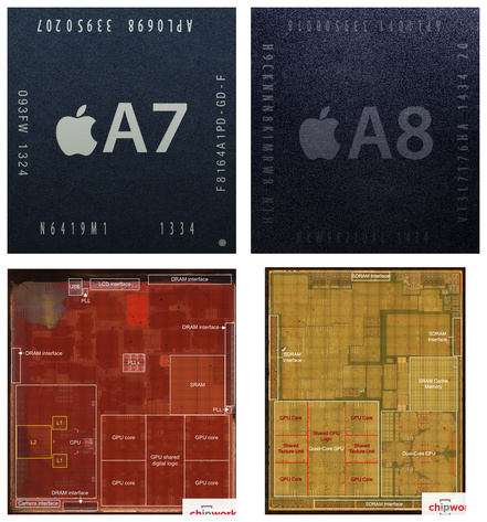 Apple A7 – 9,83 × 10,45 mm | Apple A8 – 8,47 × 10,5 mm