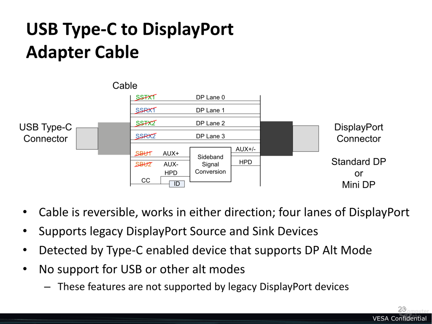 DisplayPort über USB Type-C