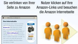 Affiliate: Amazon kürzt Webseiten die Provision zusammen